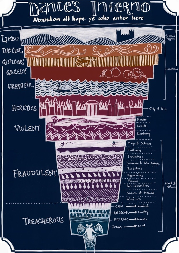 """A Helpful Illustrated Guide To """"dante's Inferno"""" Photography"""